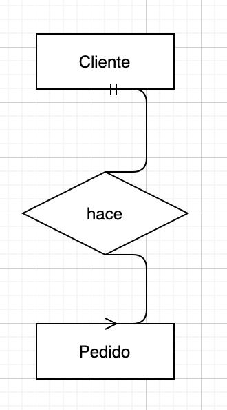 Paso 3 - Conector churro