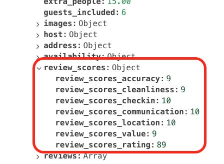 reviews score campos